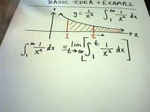Improper Integral - Basic Idea and Example