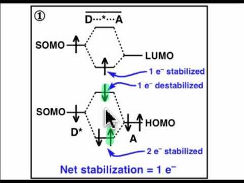 Bimolecular Photochemical Reactions