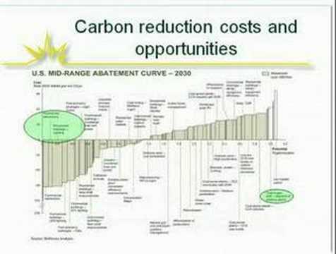 Webinar: Electricity Sector Options