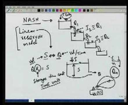 Lecture 4 - Water Resources  Engineering