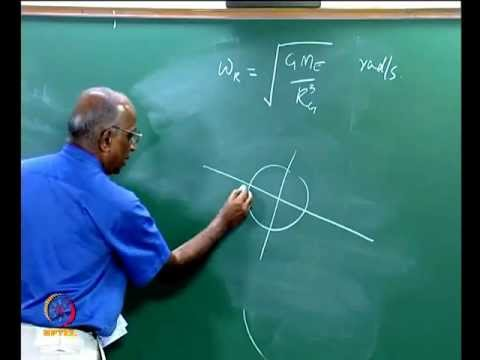 Mod-01 Lec-04 Velocity Requirements