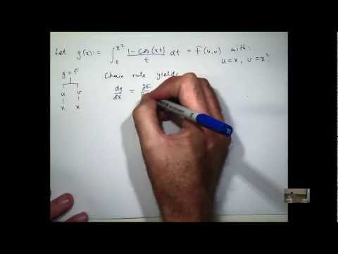 Chain rule: differentiate integral example
