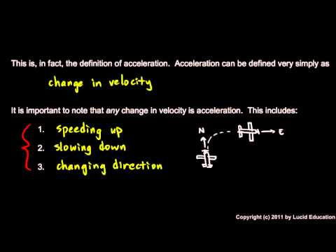 Physical Science 1.8a - Acceleration