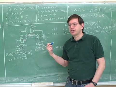 Electrochemistry and electrochemical cells (4)