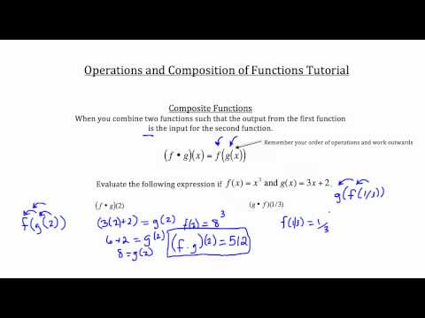 Operations and Composition of Functions