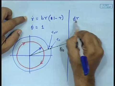 Lecture - 34 Discrete-Time Dynamical Systems-II