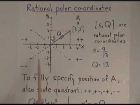 WT30: Polar coordinates and rational trigonometry