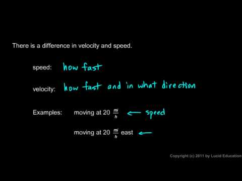Physical Science 1.7c - Velocity and Speed