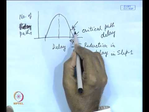Mod-01 Lec-23 Supply Voltage Scaling - II