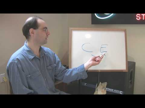 CREATIVE GUITAR: Music Theory - Naming Intervals