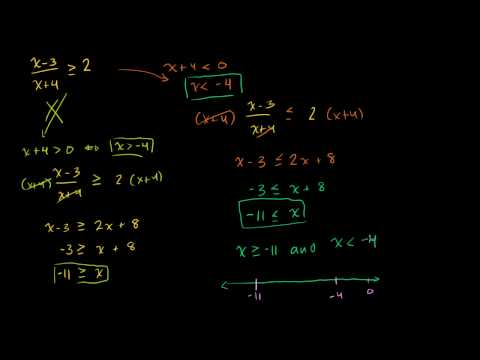 Rational Inequalities 2