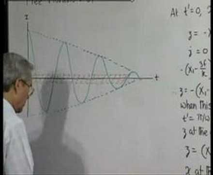 Module 10 - Lecture 2 - Dynamics of Machines