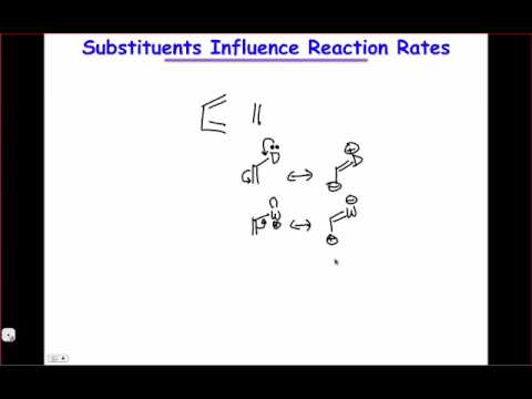 Substituent Effects in the Diels-Alder Reaction