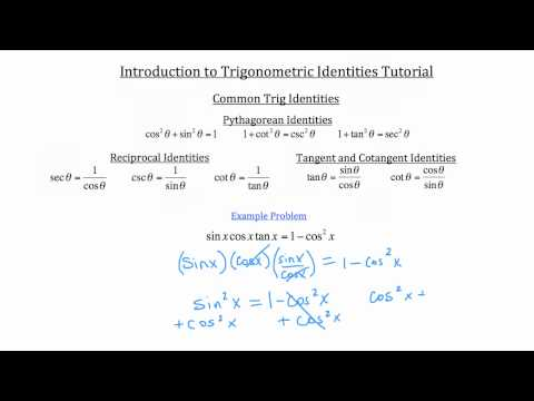Trig Functions- Properties