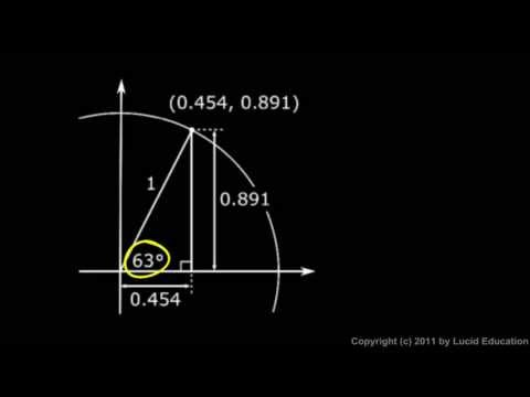 Algebra 2  11.04b - A Right Triangle on the Unit Circle