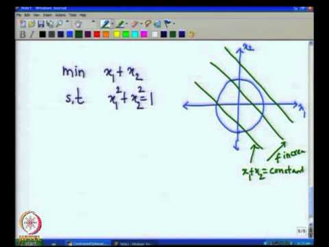 Mod-07 Lec-24 Convex Programming Problem