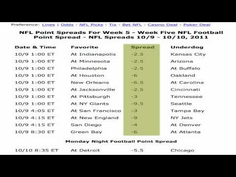 Understanding Football Picks and Point Spreads