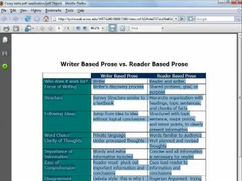 WRTG390: Week 4 Video Lecture - Writer-Based v. Reader-Based Prose