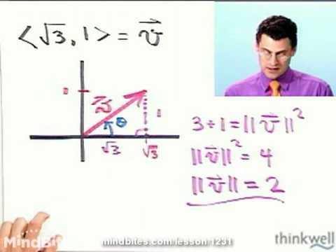 Pre-Calculus: Finding Vector Magnitude & Direction
