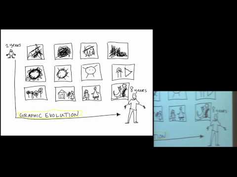 TEDxPoynterInstitute - Michelle Royal - Real-time Curation in Storytelling