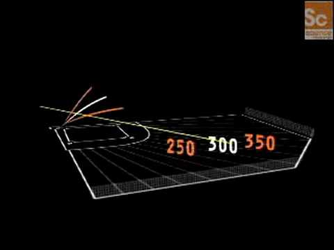The Physics of Baseball - Fielding