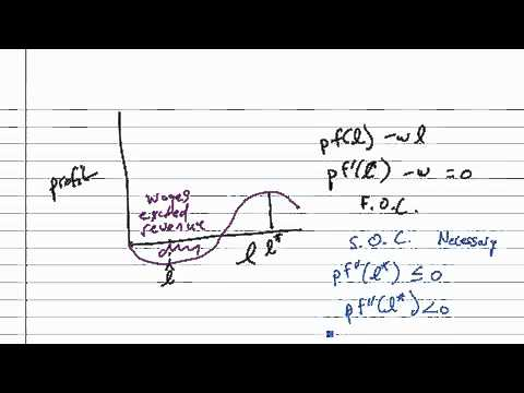 Saylor ECON201: Profit Max Single Variable Part 2