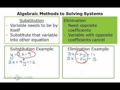 Solve systems of equations using elimination (1) - 8.EE.8