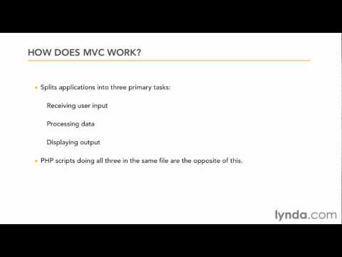 Understanding the Model View Controller coding pattern | lynda.com tutorial