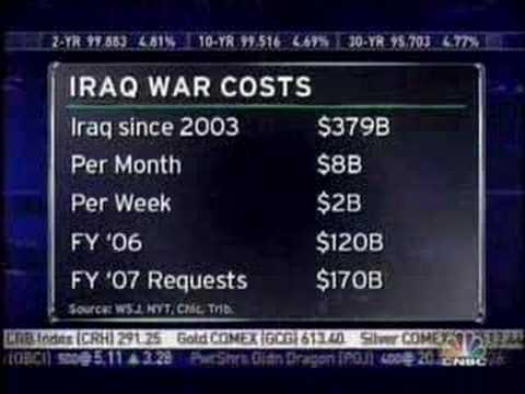 The CO$TS of Iraq - Larry Korb on CNBC