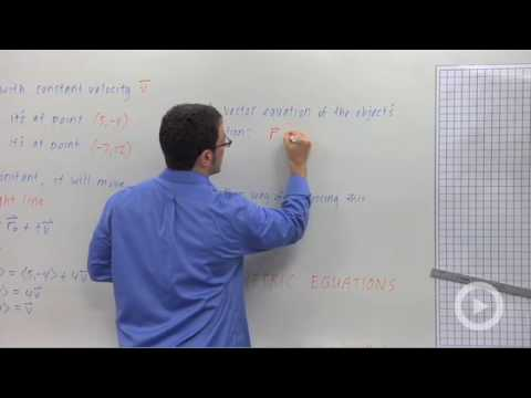 Precalculus - The Vector Equation of a Circle