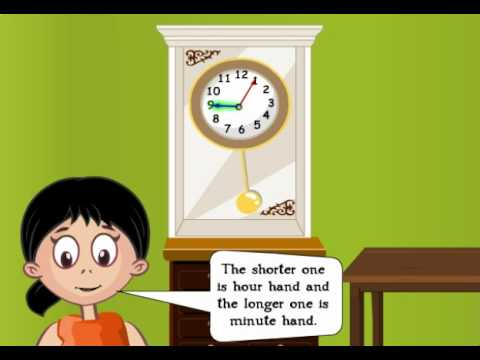 The Clock - Class II Maths