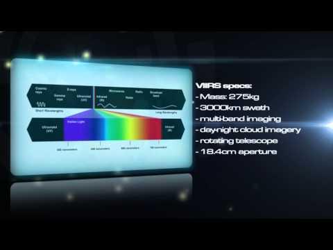 NASA  On Board NPP - VIIRS: Enabling Future Climate Science