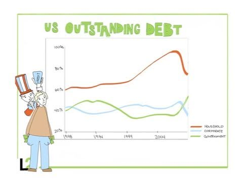 The Wager: Can US Innovate Its Way Out of Debt?