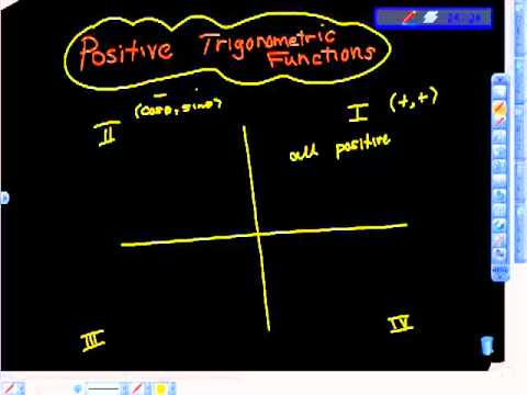 Find the sign of  a Trigonometric Function Given its Quadrant (Positive trig functions