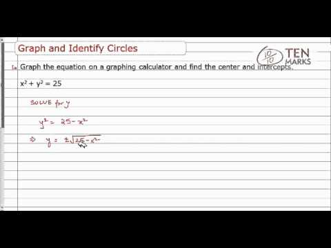 Graph and Identify Circles