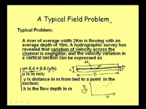 Mod-1 Lec-5 Practical use of velocity co-efficient in channel flow