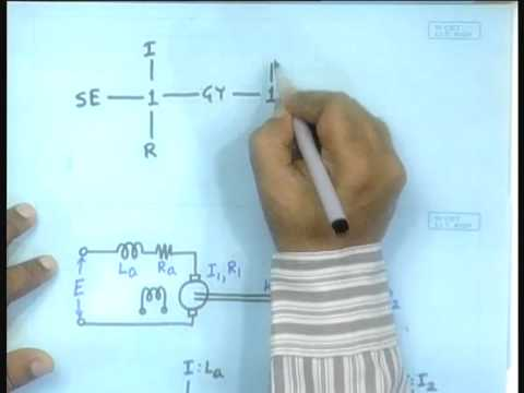 Lecture - 15 The Bond Graph Approach-III