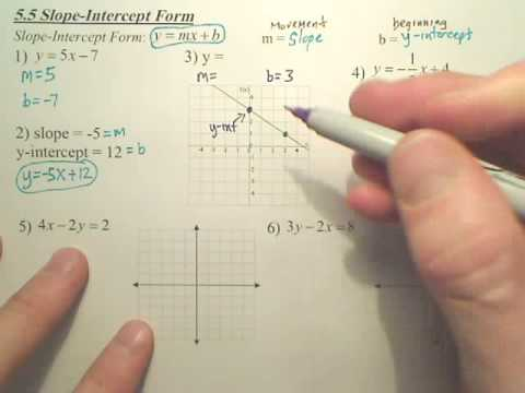 5.5 Slope-Intercept Form - Algebra 1