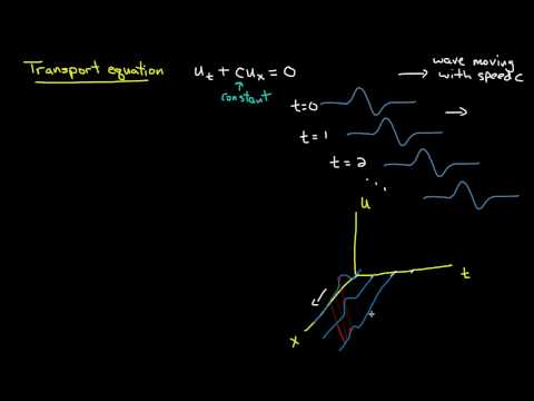PDE 3 | Transport equation: derivation