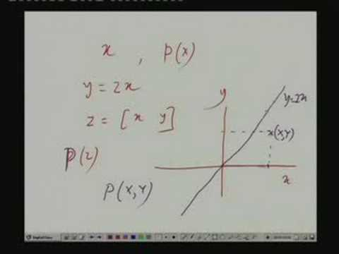 Lecture - 21 Sequences of Random Variables