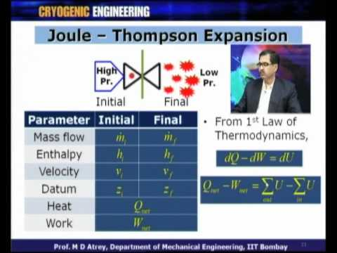 Mod-01 Lec-08 L8-Gas Liquefaction and Refrigeration Systems