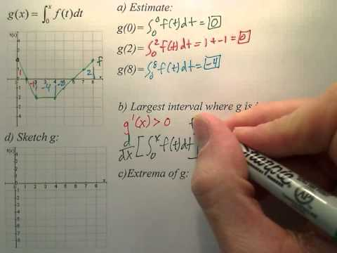 4.4 Fundamental Th of Calculus Practice 3 - Calculus