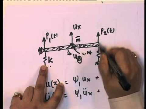 Mod-01 Lec-22 Equations of Motion for Multi Degree of Freedom Systems