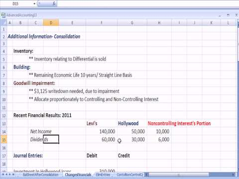 Advanced Accounting 13, Part Two: Consolidations