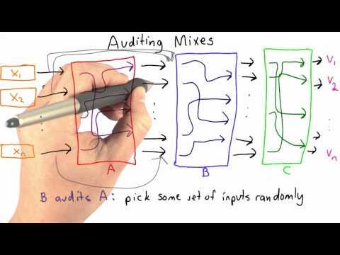 Auditing Mixes - CS387 Unit 6 - Udacity