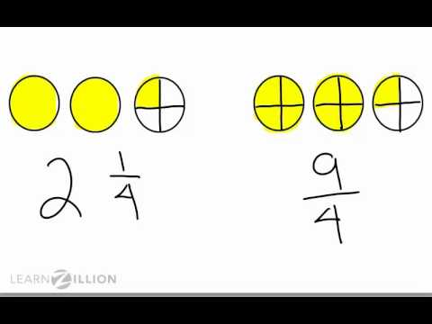 Write improper fractions as mixed numbers - 4.NF.3