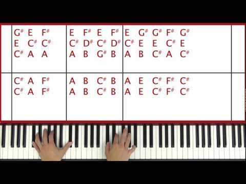 ♫ EASY - How To Play Violet Hill Coldplay Piano Tutorial Lesson - PGN Piano