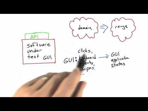 Testing a GUI - Software Testing - Udacity