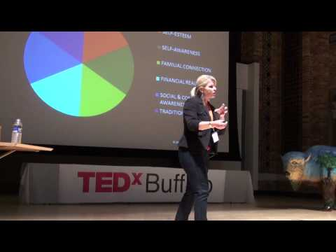 TEDxBuffalo - Stacey Watson - Rebooting Education in Our Urban Core