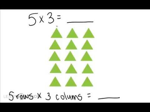 Solve multiplication problems using arrays (1) - 4.NBT.5